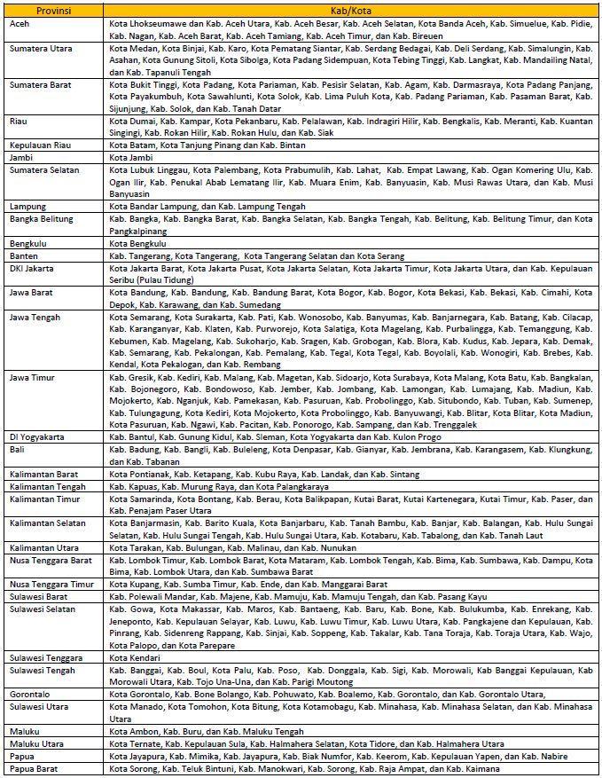 Infeksi Emerging Kementerian Kesehatan Ri
